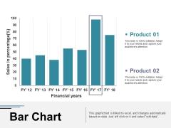 Bar Chart Ppt PowerPoint Presentation Visual Aids Diagrams