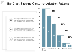 Bar Chart Showing Consumer Adoption Patterns Ppt Powerpoint Presentation Outline Professional
