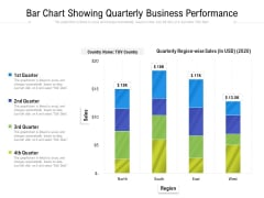 Bar Chart Showing Quarterly Business Performance Ppt PowerPoint Presentation Infographics Graphics PDF