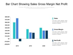 Bar Chart Showing Sales Gross Margin Net Profit Ppt PowerPoint Presentation Inspiration Diagrams