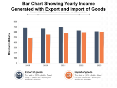 Bar Chart Showing Yearly Income Generated With Export And Import Of Goods Ppt PowerPoint Presentation Gallery Clipart Images PDF