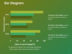 Bar Diagram Ppt Powerpoint Presentation Styles Outline