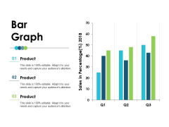 Bar Graph Employee Value Proposition Ppt PowerPoint Presentation File Layout