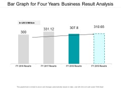 Bar Graph For Four Years Business Result Analysis Ppt PowerPoint Presentation Icon Show