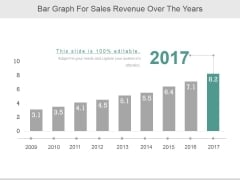 Bar Graph For Sales Revenue Over The Years Ppt PowerPoint Presentation Professional