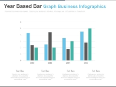 Bar Graph For Yearly Statistical Analysis Powerpoint Slides