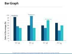Bar Graph Percentage Product Ppt PowerPoint Presentation Styles Good