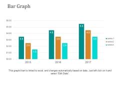Bar Graph Ppt PowerPoint Presentation Background Designs
