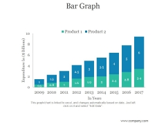 Bar Graph Ppt PowerPoint Presentation Diagrams