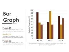Bar Graph Ppt Powerpoint Presentation File Graphics