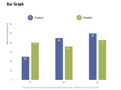 Bar Graph Ppt PowerPoint Presentation File Microsoft