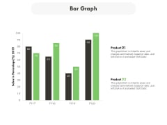Bar Graph Ppt PowerPoint Presentation File Rules