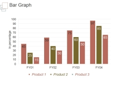 Bar Graph Ppt PowerPoint Presentation Gallery Skills