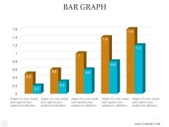 Bar Graph Ppt PowerPoint Presentation Graphics
