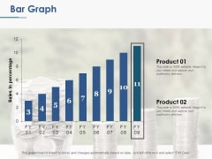 Bar Graph Ppt PowerPoint Presentation Ideas Display