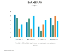 Bar Graph Ppt PowerPoint Presentation Ideas Sample
