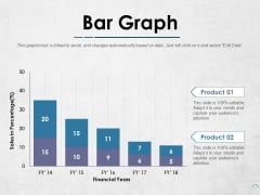 Bar Graph Ppt PowerPoint Presentation Infographics Templates