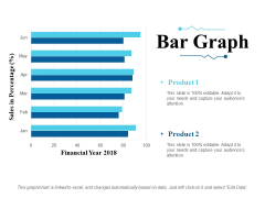 Bar Graph Ppt PowerPoint Presentation Inspiration Slides