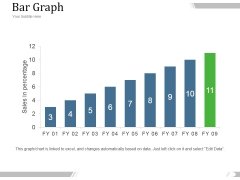 Bar Graph Ppt PowerPoint Presentation Introduction