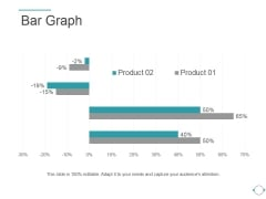 Bar Graph Ppt PowerPoint Presentation Layouts Good