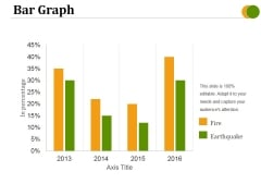 Bar Graph Ppt PowerPoint Presentation Layouts Pictures