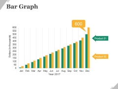 Bar Graph Ppt PowerPoint Presentation Model Layouts