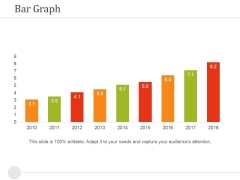 Bar Graph Ppt PowerPoint Presentation Outline File Formats
