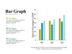 Bar Graph Ppt PowerPoint Presentation Pictures Picture
