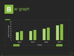 Bar Graph Ppt PowerPoint Presentation Portfolio Background