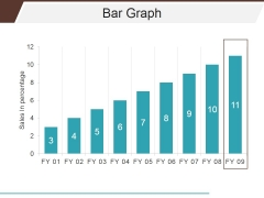 Bar Graph Ppt PowerPoint Presentation Portfolio Vector