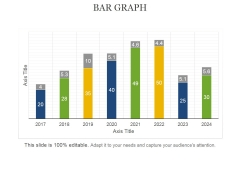 Bar Graph Ppt PowerPoint Presentation Professional Guide