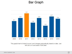 Bar Graph Ppt PowerPoint Presentation Slides Model