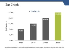 Bar Graph Ppt PowerPoint Presentation Styles Show