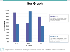Bar Graph Ppt PowerPoint Presentation Styles Skills