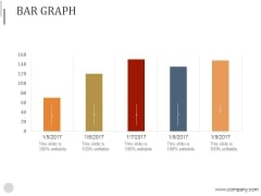 Bar Graph Ppt PowerPoint Presentation Styles