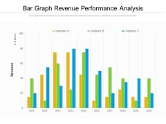 Bar Graph Revenue Performance Analysis Ppt PowerPoint Presentation Pictures Samples PDF