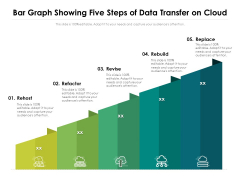 Bar Graph Showing Five Steps Of Data Transfer On Cloud Ppt PowerPoint Presentation Ideas Slide Download PDF