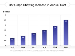 Bar Graph Showing Increase In Annual Cost Ppt PowerPoint Presentation Infographic Template Inspiration PDF