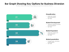 Bar Graph Showing Key Options For Business Diversion Ppt PowerPoint Presentation Professional Graphics PDF