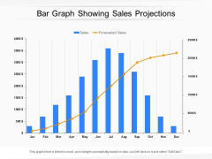 Bar Graph Showing Sales Projections Ppt PowerPoint Presentation Styles Graphics Download PDF