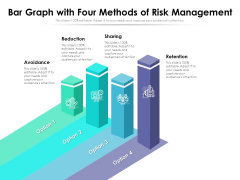 Bar Graph With Four Methods Of Risk Management Ppt PowerPoint Presentation Ideas Icon PDF