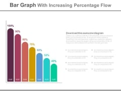 Bar Graph With Increasing Percentage Flow Powerpoint Slides