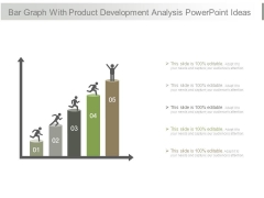 Bar Graph With Product Development Analysis Powerpoint Ideas