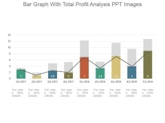 Bar Graph With Total Profit Analysis Ppt Images