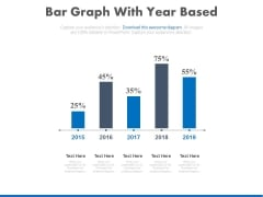 Bar Graph With Yearly Statistical Analysis Powerpoint Slides