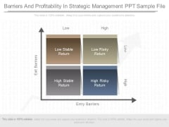 Barriers And Profitability In Strategic Management Ppt Sample File