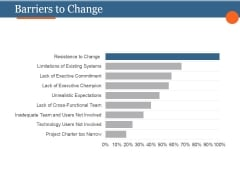 Barriers To Change Ppt PowerPoint Presentation Guidelines