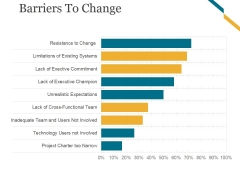 Barriers To Change Ppt PowerPoint Presentation Slides