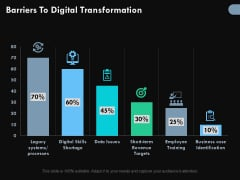 Barriers To Digital Transformation Ppt PowerPoint Presentation Styles Backgrounds