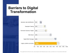 Barriers To Digital Transformation Ppt PowerPoint Presentation Visuals
